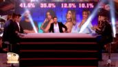 Secret Story 11 : tous les résultats des votes en détails !
