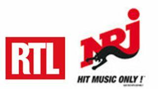 Audiences radio : NRJ et RTL premiers ex-aequo, Skyrock passe devant Fun Radio