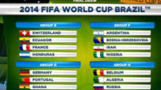 Coupe du Monde 2014 : Qui sont les adversaires de l'équipe de France ?