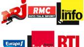 Audiences radio : RTL leader en baisse, NRJ en forte progression