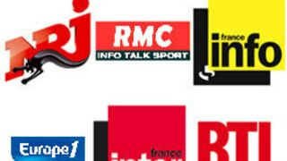 Audiences radio : NRJ court après RTL, grosse chute pour France Inter