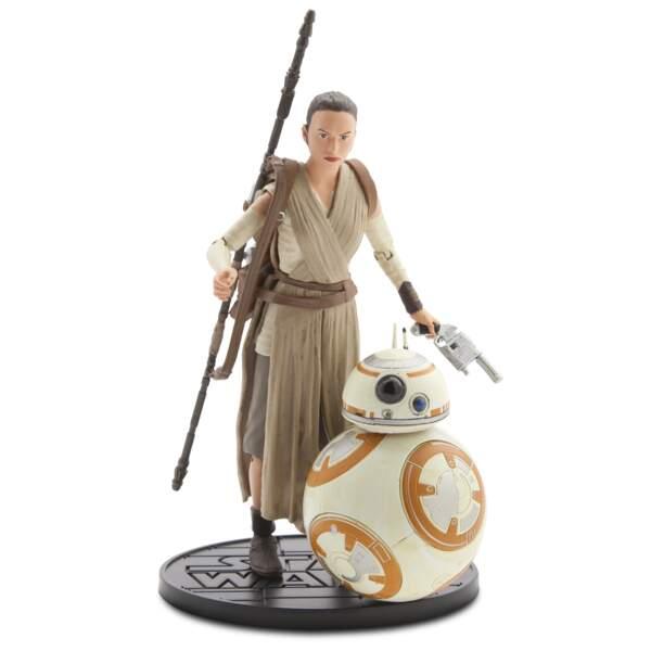 Figurines de Rey et BB-8
